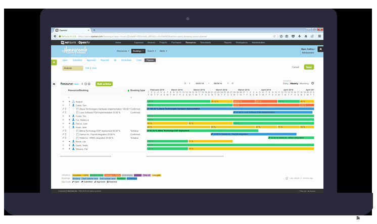 Openair Timesheet then Resource Management software Manage Resources Globally