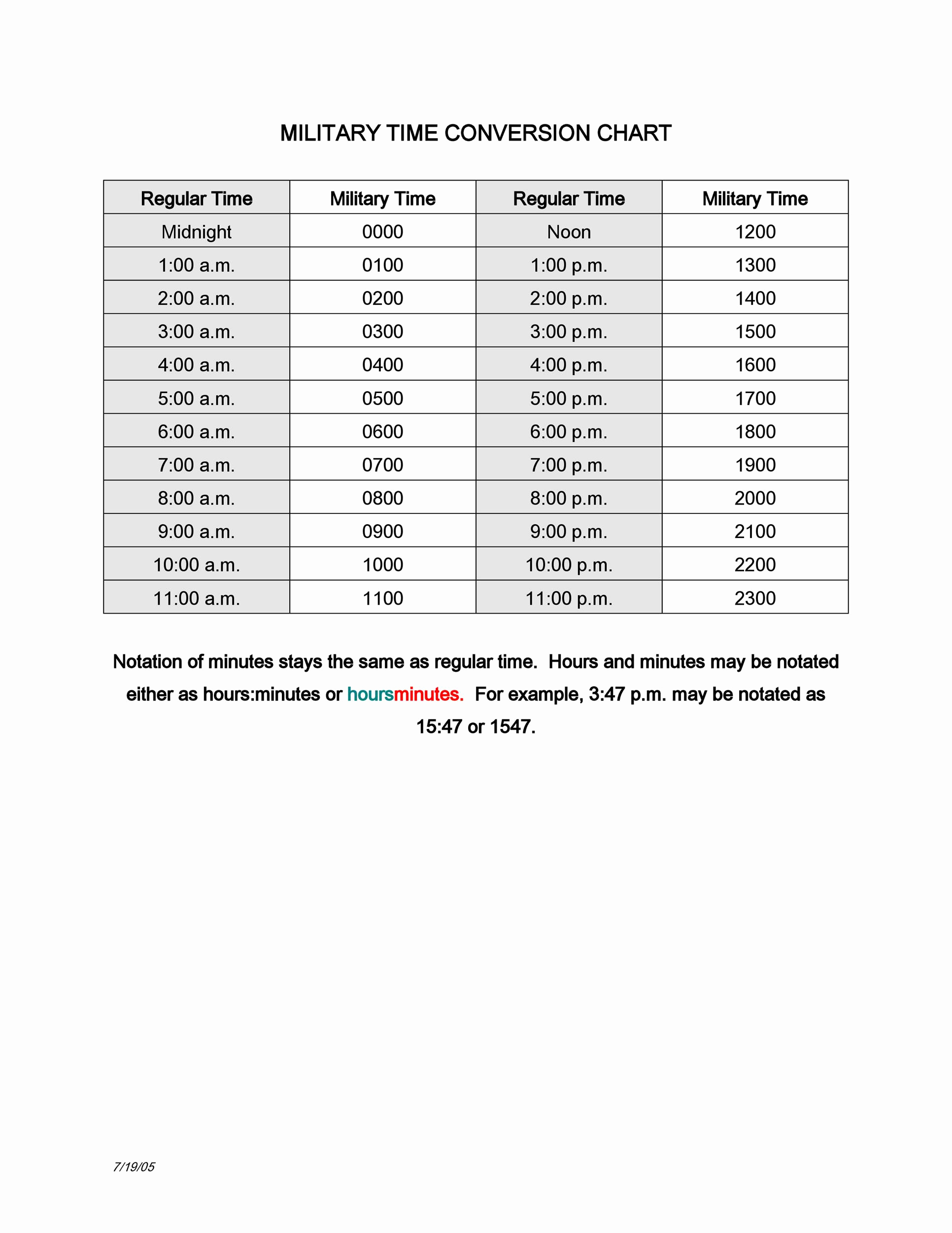 Time Clock Conversion Sheet