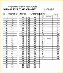 Timesheet Conversion Calculator and 7 Payroll Time Conversion Chart