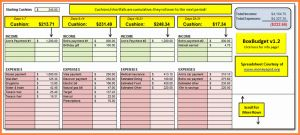 Credit Card Budget Timesheet for 9 Credit Card Bud Spreadsheet