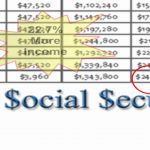 Social Security Benefit Calculation Timesheet Of Planning social Security Retirement We Use social Security Calculator to Maximum Benefits