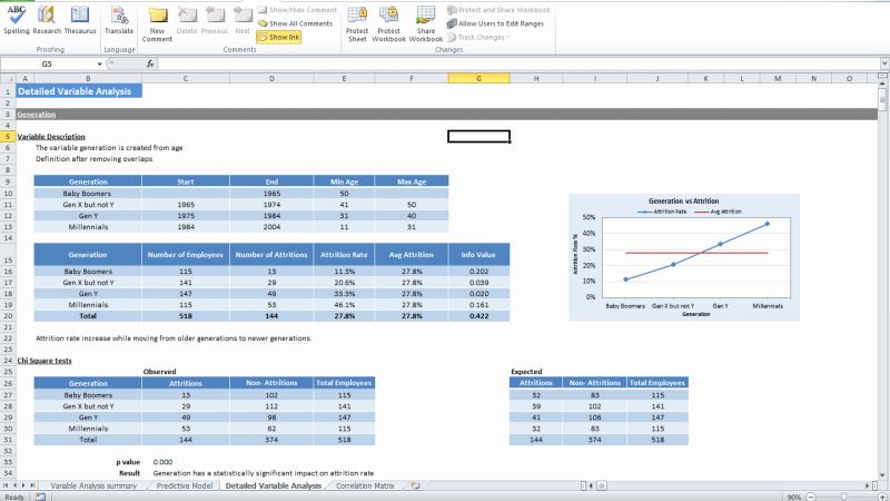 How Do You Make An Excel Timesheet Shared