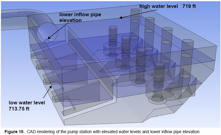 Pump Station Design Timesheet
