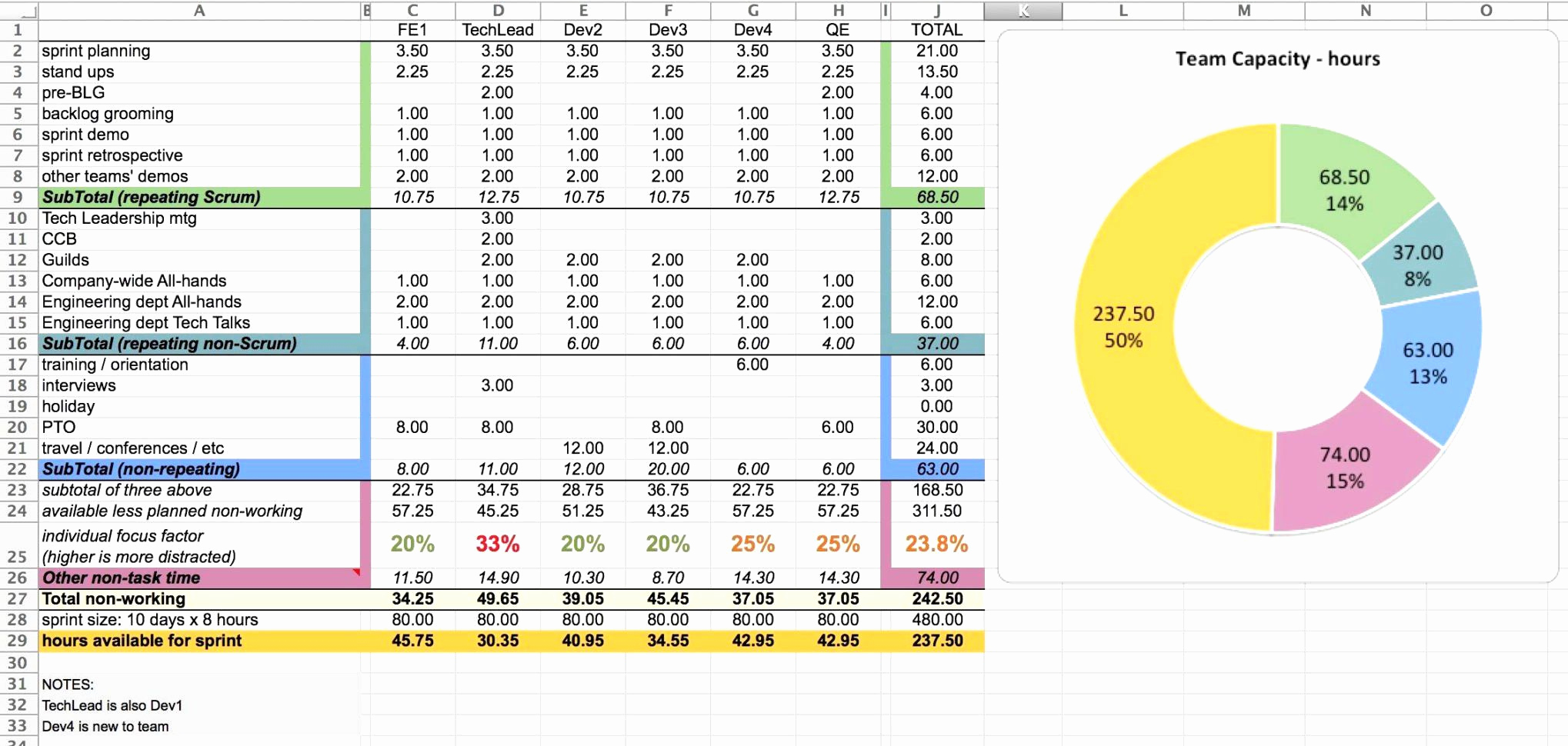 Capacity Planning Template In Excel Timesheet