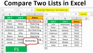 Compare 2 Excel Timesheets or How to Pare Two Lists In Excel Using top 6 Methods
