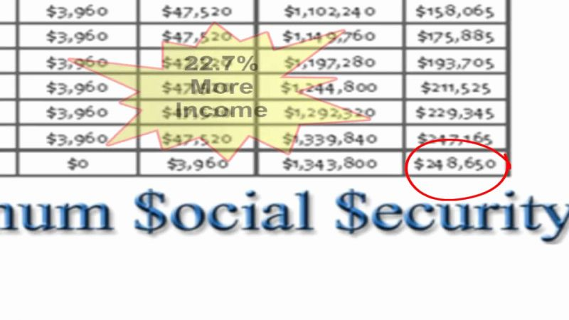 social Security Benefit Calculation Timesheet